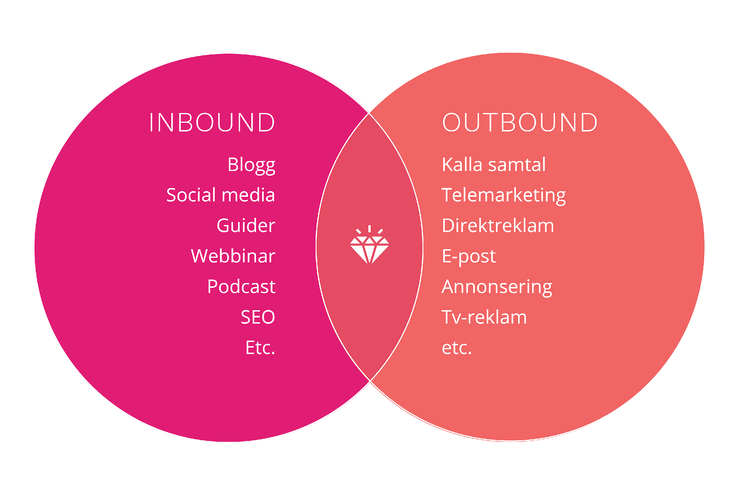 inbound_outbound2
